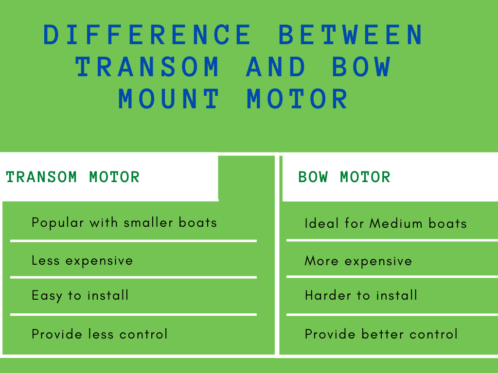 difference between transom and bow mount motor